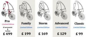 LeafXProの種類と価格