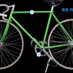 ロードバイクで初めに買うべき装備品はこれ